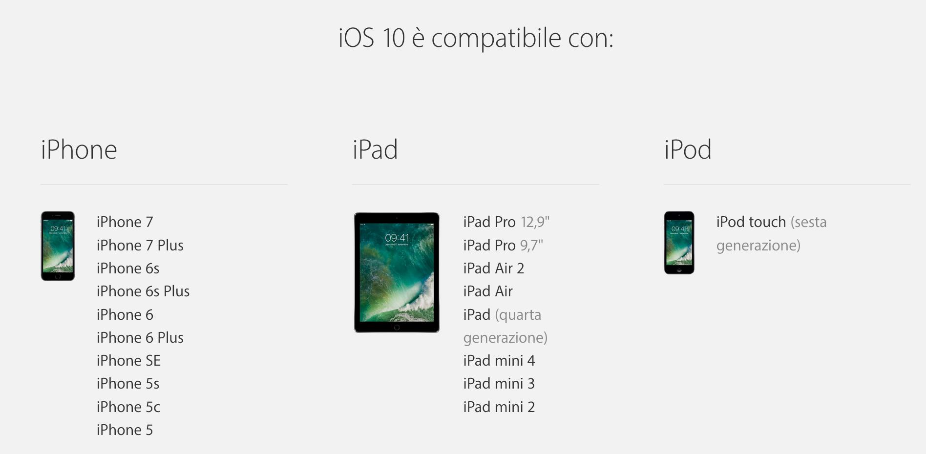Compatibilità iOS 10