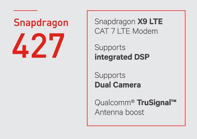 Tabella Snapdragon 427