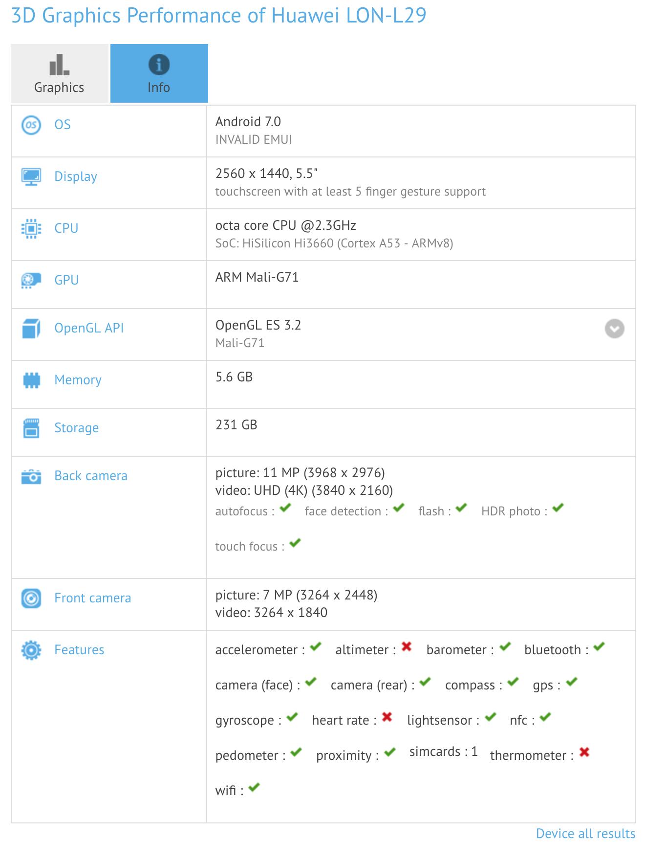GFX benchmark per Huawei P10