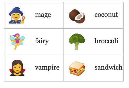 emoji, emoticons