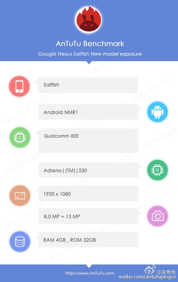 Nexus 5P Sailfish Antutu