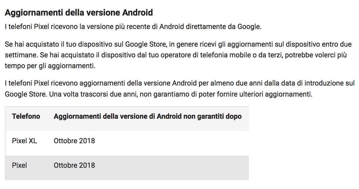Tempistiche aggiornamenti Pixel Phone di Google