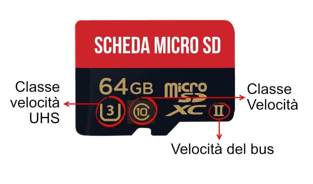 migliori microsd in base alla velocità