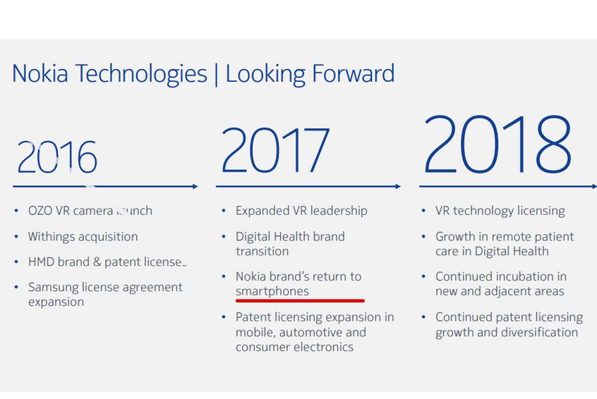 Strategia Nokia per gli anni futuri