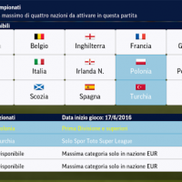 Screenshoot 1 del gioco FootBall Manager 2017