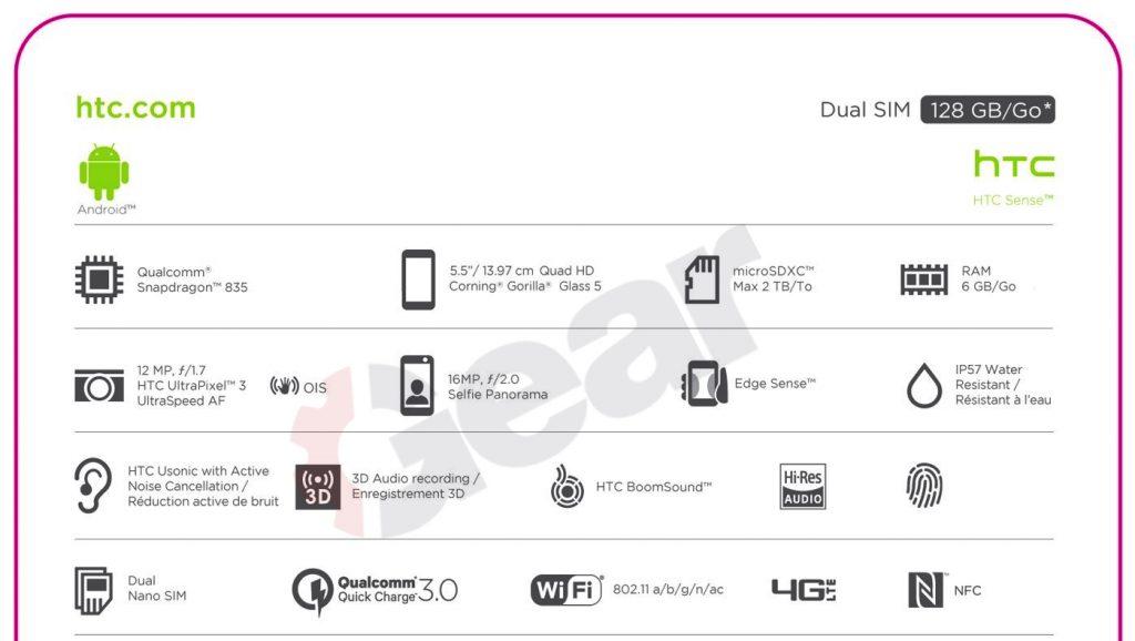 HTC U11 specifiche tecniche