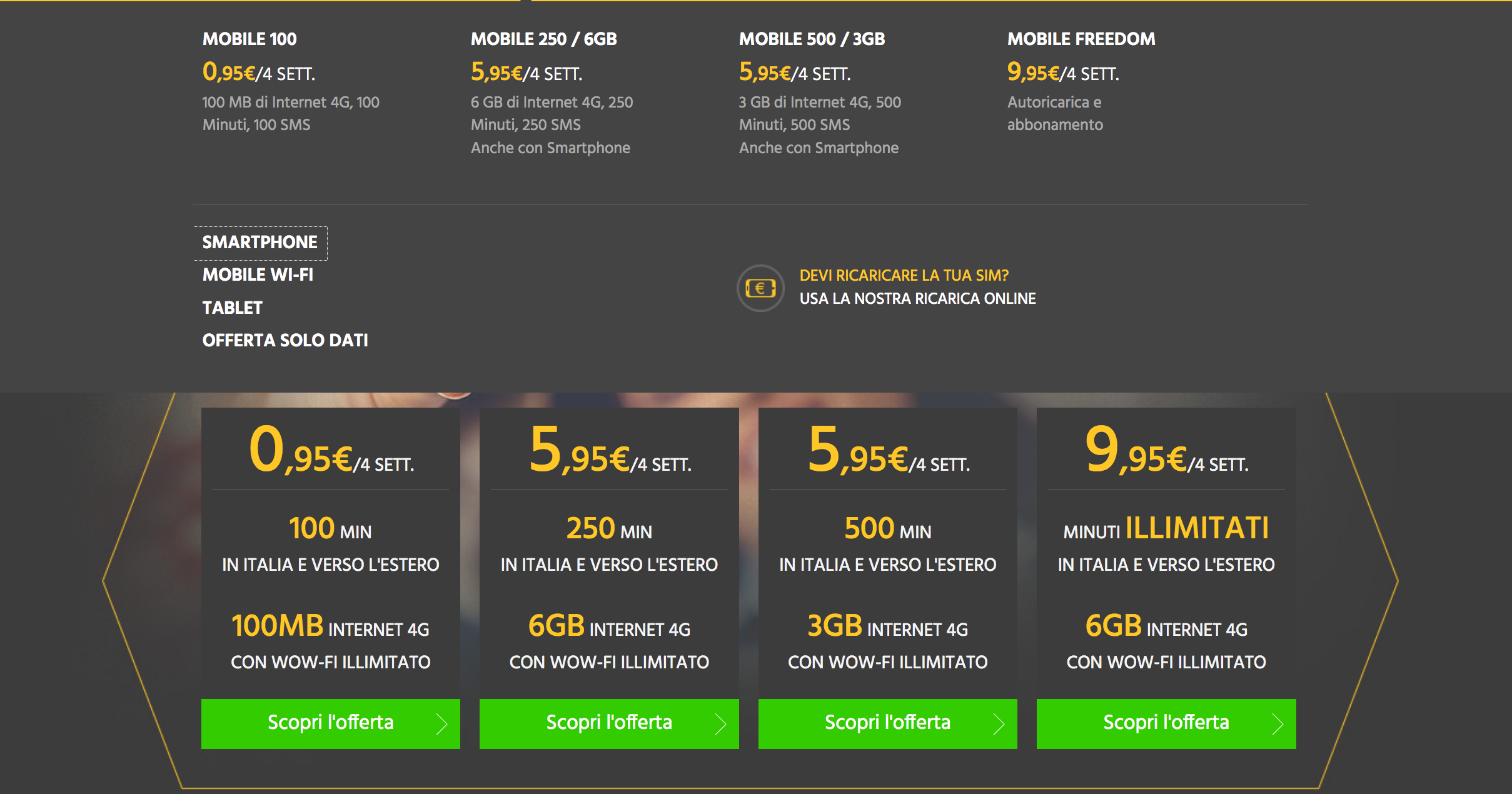 Promozioni Fastweb Mobile