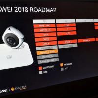roadmap Huawei 2018