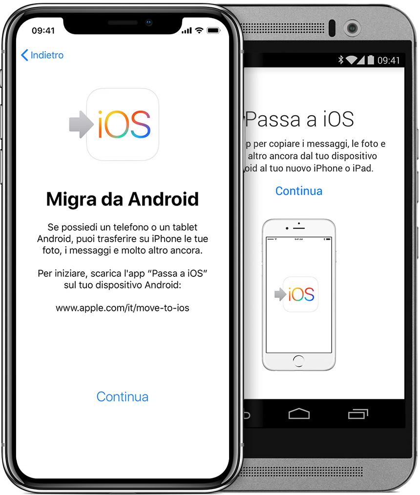 Come Passare Da Android A Iphone Ipad O Ipod Touch