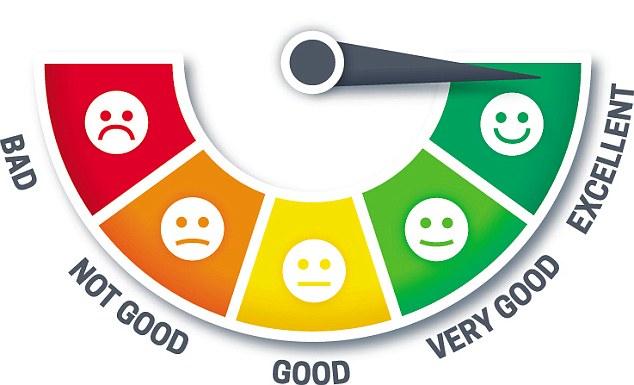 rating-servizio-sugli-acquisti-online